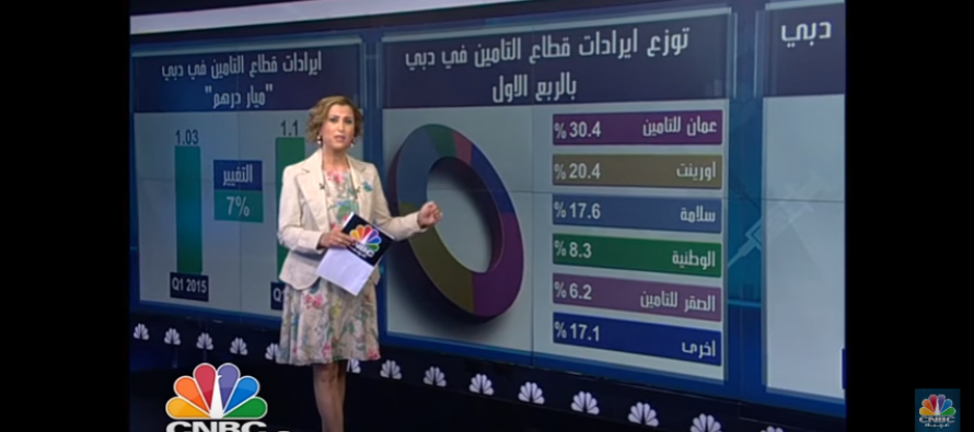 Graduate of St. Clair College Media Convergence program is back on air with CNBC Arabia.